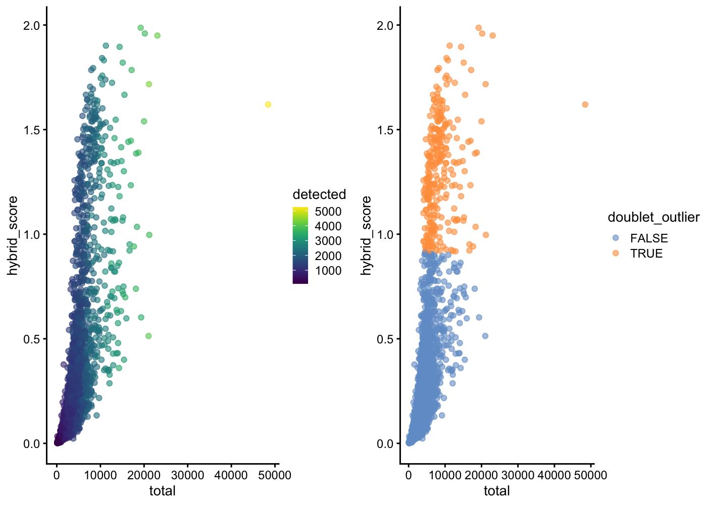public/figure/sahmri_analysis-workflow.Rmd/doublet_detection-2.png