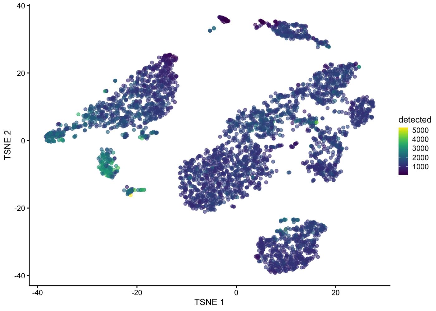 public/figure/sahmri_analysis-workflow.Rmd/tsne_plot-1.png