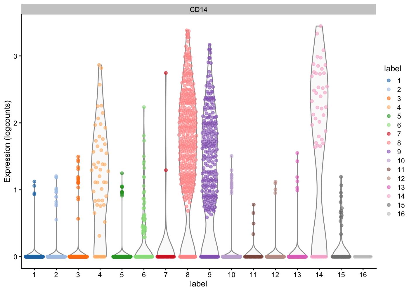 public/figure/sahmri_analysis-workflow.Rmd/unnamed-chunk-10-1.png