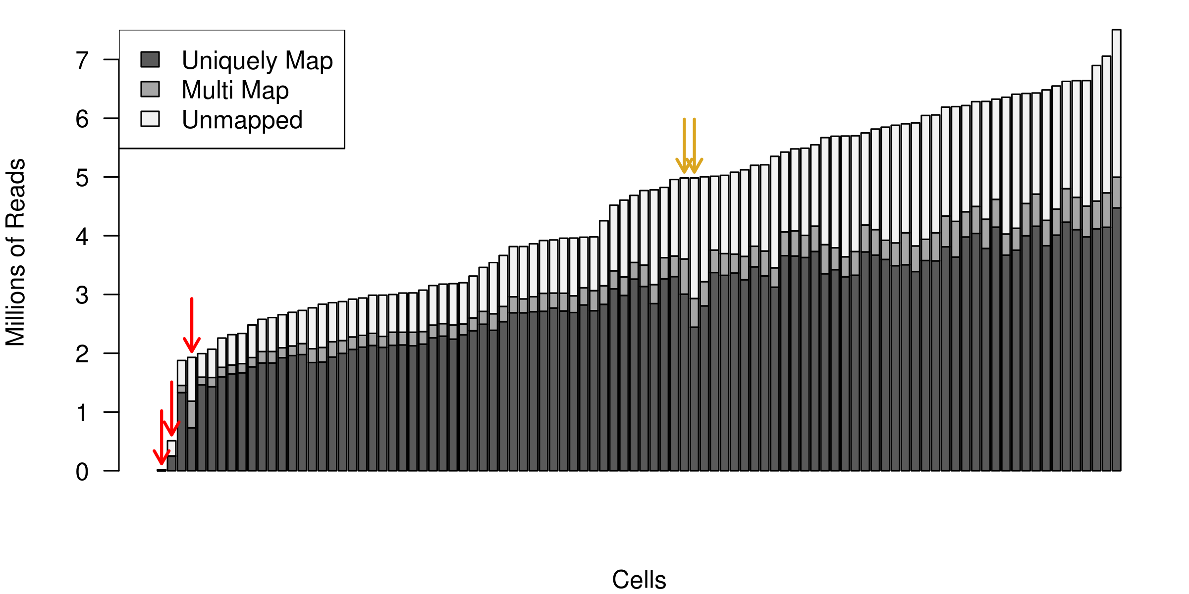 figures/Bergiers_exp1_mapping_by_cell.png
