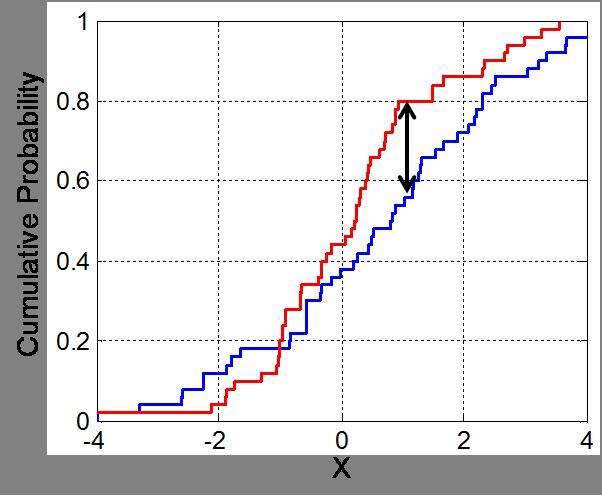 figures/KS2_Example.png